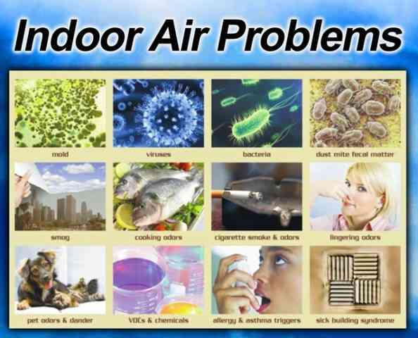 Indoor Air Quality : Indoor air quality saniservice